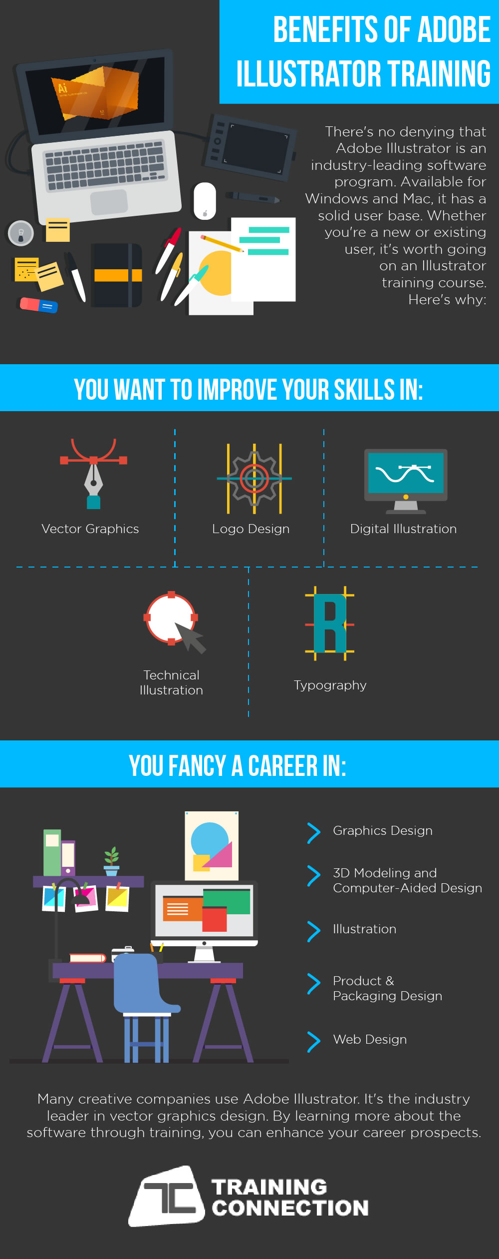 Benefits of learning Illustrator