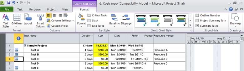 Gantt Chart Tools > Format Tab